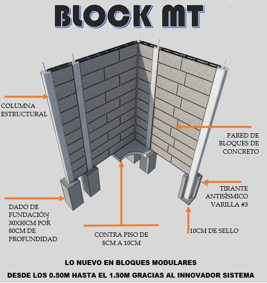esquema de contsruccion block mt sistemas prefabricados
